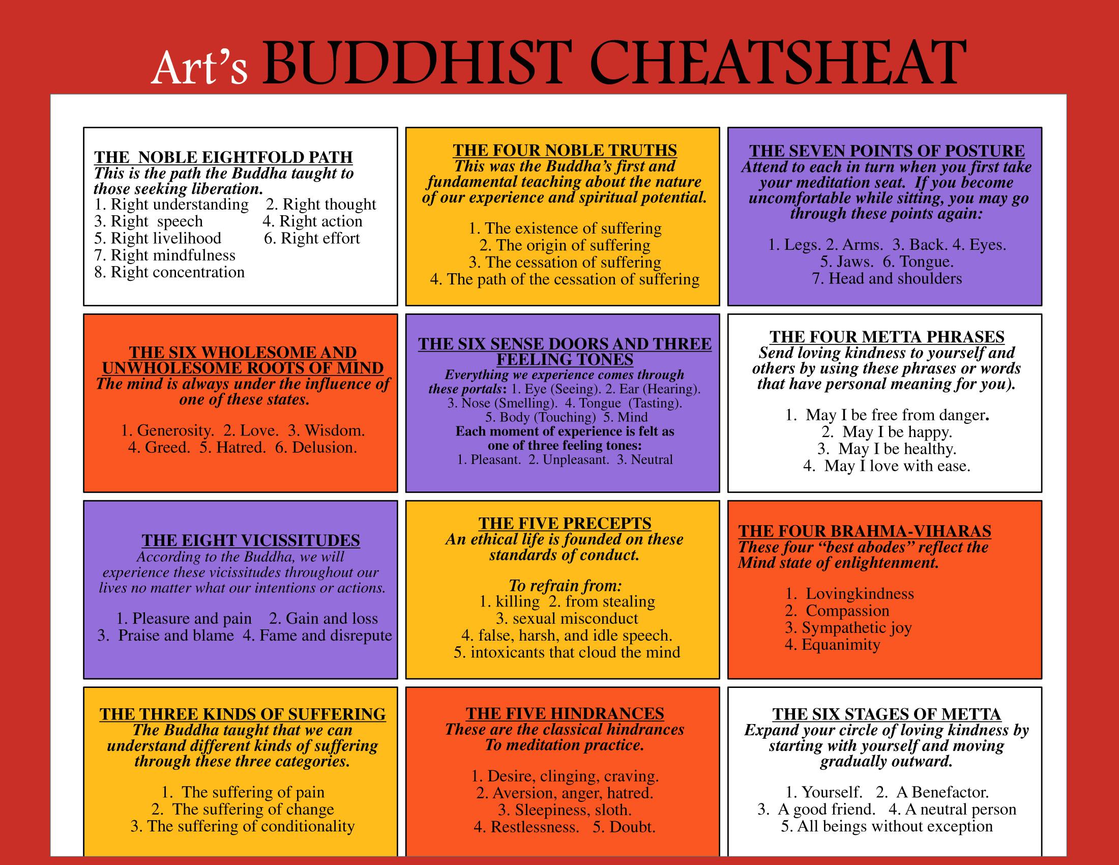 buddhist-cheatsheet