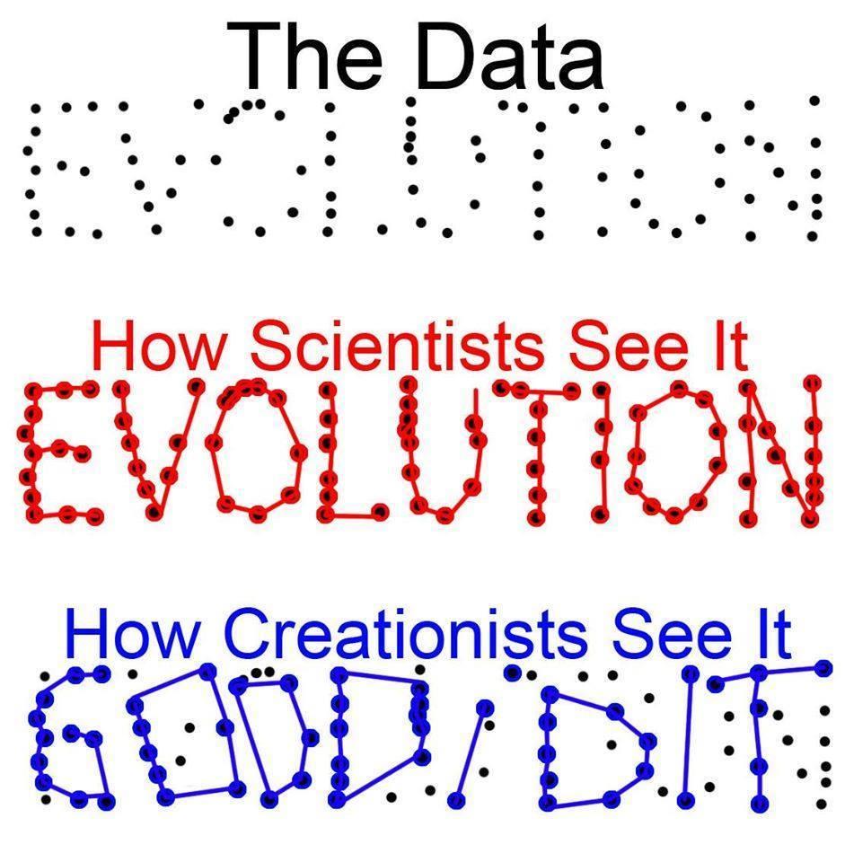 The-Data-Science-vs-Religion