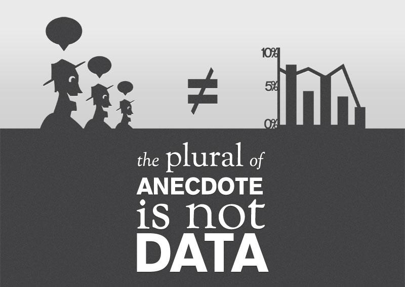 plural-anecdote