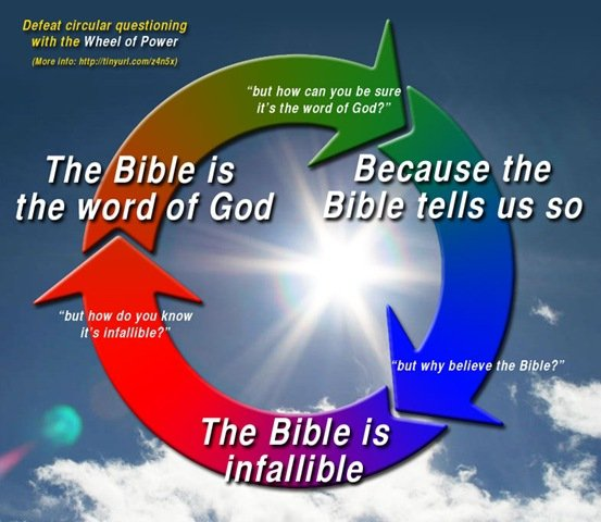 mindsoap - bible, infallable word of god