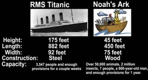 mindsoap - riciculous, ark comparison