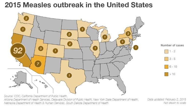 measles - jan 2015