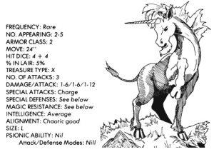 bible-monster-manual-unicorns